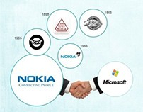 Will Nokia's Corporate Identity face a Change in Future