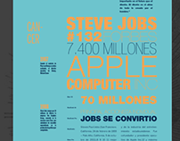 Typography Hipertext: Steve Jobs Life