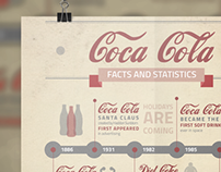 Coca Cola Fun Facts Infographic Design