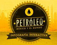Petróleo / México y el mundo