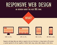 Infographics on Responsive Web Design