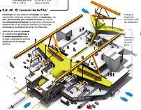 Así se fabrica el A400M - A400M assembly line (3D)