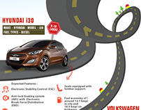 Info Graphic Design for Cars 2013 - 2014