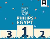 Philips | Social Media Marketing Review 2013