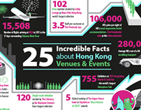 25 Incredible Facts About Hong Kong Venues & Events