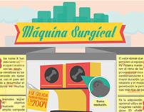 Infographics Maquina Surgical