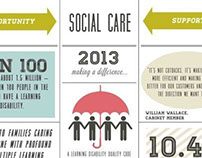 Social Care Poster