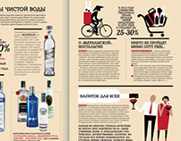 Corporate Magazine for alcohol companies