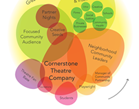 Network Project - Cornerstone Theatre Company