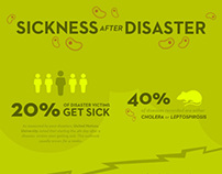 Sickness in Disaster Infographic