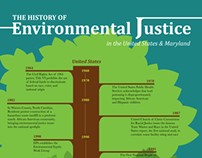 Environmental Justice Infographic