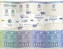 Infográfico ROI