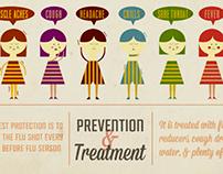Flu Infographics