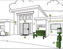 Ideally Green Checklist Flyer (Print)