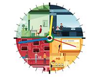 Google AdWords / TDVM