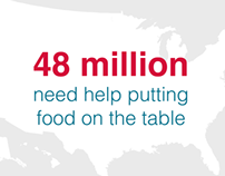 48 million hungry Americans