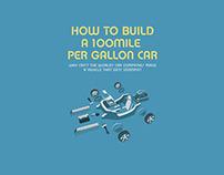 HTB a 100mile per gallon car