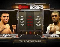 SHOWTIME BOXING TOOLKIT