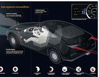 Infographics Het Financieele Dagblad 2010-