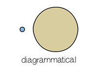 diagrammatical