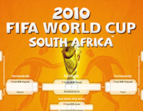 2010 FIFA WORLD CUP Wall Chart