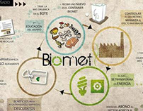 BIOMET: SUSTAINABLE RECYCLING SERVICE