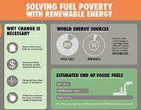 Renewable Energy Infographic