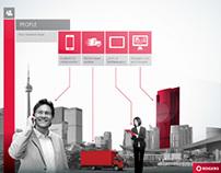 Rogers Enterprise Brand Development