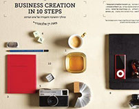 Business Creation in 10 steps