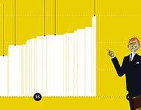 Greenpeace McKinsey's curve