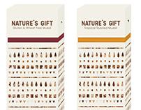 Nature's Gift Muesli