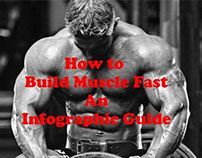 How to Build Muscles Fast ? A Simple Infographic Guide