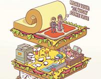 Birthday sandwish