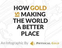 How Gold Is Making The World A Better Place