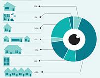 GLUREN BIJ DE BUREN / Infographics