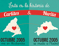 Historia de Carlitos y Nurita