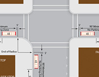 Bus Zone Dimensions