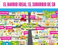 Ilustración editorial. Revista Sada y el Bombón