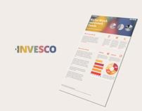 Finance Template - Web Development