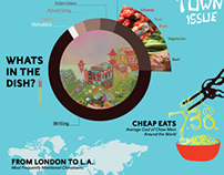 Lucky Peach Data Visualization