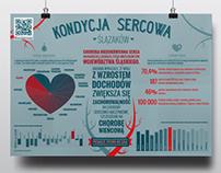 Kondycja Sercowa Ślązaków— infografika
