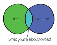 Narrative Information Design