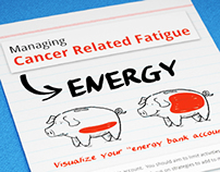 Managing Cancer Fatigue Infographics