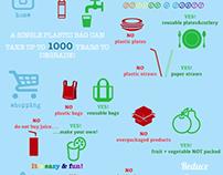 Plastic reduction efforts
