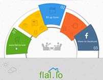 Minimal info-graphic design for flat.to
