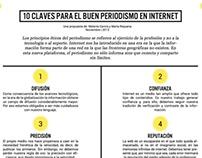 10 claves para el buen periodismo en internet