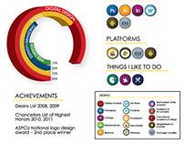 Infograph Resume