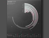 Infographic. Crowdfunding Statistics