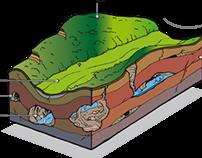 Pedagogic Transmission Illustration