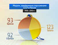 TV inforgraphics